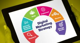 How digital marketing affecting the ranking system